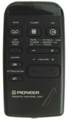 Télécommande GORENJE CXA4026