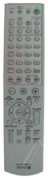 Télécommande officielle RM-SP240