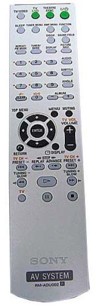 RM-ADU0 Télécommande officielle