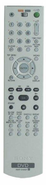 Télécommande SONY RMT-180P